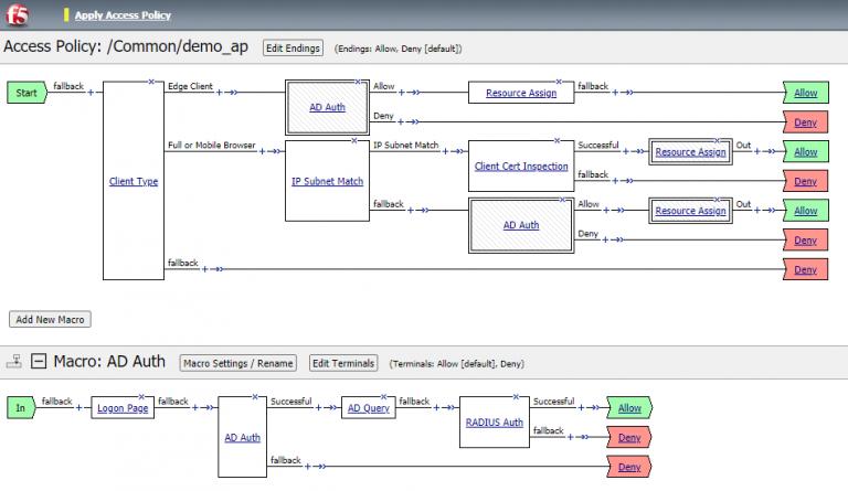 F BIG IP APM demo screenshot
